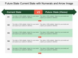 Future State Current State With Numerals And Arrow Image