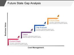 Future State Gap Analysis Powerpoint Slide Deck Samples