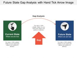 Future State Gap Analysis With Hand Tick Arrow Image