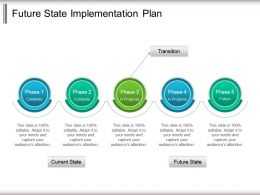 Future State Implementation Plan Powerpoint Slide Design Ideas