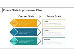 Future State Improvement Plan Powerpoint Slide Design Templates