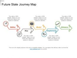 Future State Journey Map Powerpoint Slide Designs