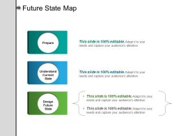Future State Map Powerpoint Slide Designs