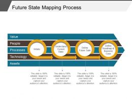 Future State Mapping Process Powerpoint Slide Designs