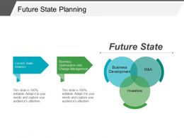 Future State Planning Powerpoint Slide Designs Download