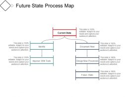 Future State Process Map Powerpoint Slide Designs Download