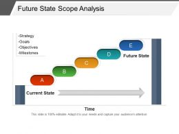 Future State Scope Analysis Powerpoint Slide Graphics