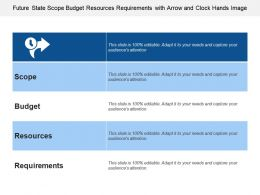 Future State Scope Budget Resources Requirements With Arrow And Clock Hands Image