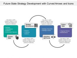 Future State Strategy Development With Curved Arrows And Icons