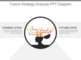 Future Strategy Analysis Ppt Diagram