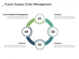 Future Supply Chain Management Ppt Powerpoint Presentation Styles Structure Cpb