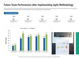 Future Team Performance After Implementing Agile Methodology Ppt Designs