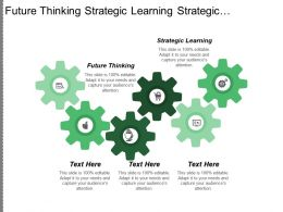 Future Thinking Strategic Learning Strategic Alignment Knowledge Management Cpb