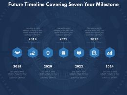 Future Timeline Covering Seven Year Milestone
