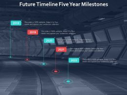 Future Timeline Five Year Milestones