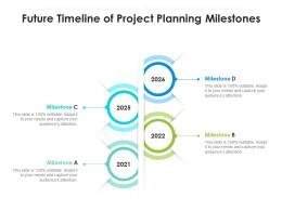 Future Timeline Of Project Planning Milestones