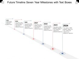 Future Timeline Seven Year Milestones With Text Boxes