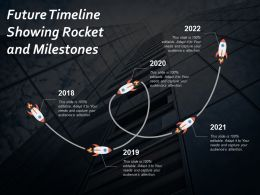 Future Timeline Showing Rocket And Milestones