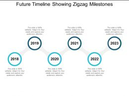 Future Timeline Showing Zigzag Milestones