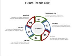 Future Trends ERP Ppt Powerpoint Presentation Inspiration Graphics Design Cpb