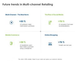 Future Trends In Multi Channel Retailing Ppt Powerpoint Presentation Infographics Files