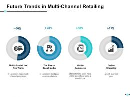 Future Trends In Multi Channel Retailing Ppt Show Clipart Images