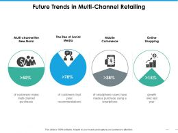 Future Trends In Multi Channel Retailing Ppt Summary Good