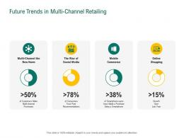 Future Trends In Multi Channel Retailing Retail Sector Evaluation Ppt Powerpoint Elements