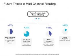 Future Trends In Multi Channel Retailing Retail Sector Overview Ppt Outline Gridlines