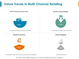 Future Trends In Multi Channel Retailing Social Media Ppt Powerpoint Presentation