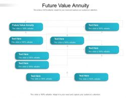 Future Value Annuity Ppt Powerpoint Presentation Show Graphics Pictures Cpb
