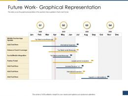 Future Work Graphical Representation Process Of Requirements Management Ppt Rules