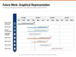 Future Work Graphical Representation Requirement Gathering Methods Ppt Powerpoint Presentation Styles Ideas