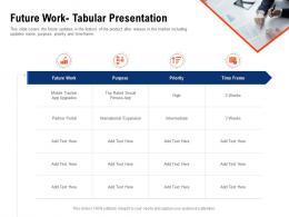 Future Work Tabular Presentation Requirement Gathering Methods Ppt Powerpoint Presentation Portfolio Layouts
