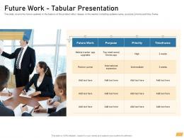 Future Work Tabular Presentation Requirement Management Planning Ppt Formats