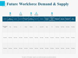 Future Workforce Demand And Supply Ppt Powerpoint Presentation Summary Smartart