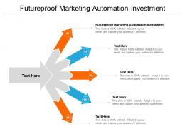 Futureproof Marketing Automation Investment Ppt Powerpoint Presentation Pictures Model Cpb