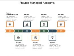Futures Managed Accounts Ppt Powerpoint Presentation Styles Portrait Cpb