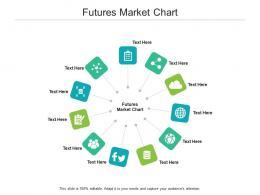 Futures Market Chart Ppt Powerpoint Presentation Model Summary Cpb