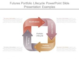 Futures Portfolio Lifecycle Powerpoint Slide Presentation Examples