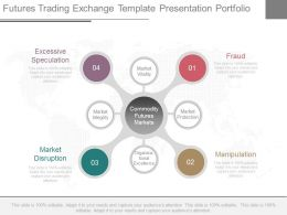 Futures Trading Exchange Template Presentation Portfolio