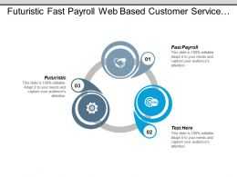 Futuristic Fast Payroll Web Based Customer Service Product Review Cpb