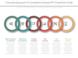 Futuristics Approach For Competitors Analysis Ppt Powerpoint Guide
