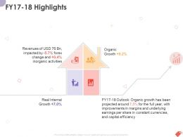 Fy17 18 Highlights Ppt Powerpoint Presentation Gallery Structure
