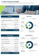 FY 2020 Funding And Budget Presentation Report Infographic PPT PDF Document
