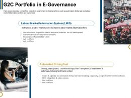 G2C Portfolio In E Governance Cabin Ppt Powerpoint Presentation Layouts Design Ideas