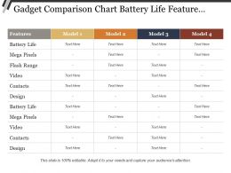 Gadget Comparison Chart Battery Life Feature With Model
