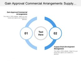 Gain Approval Commercial Arrangements Supply Chain Development Management