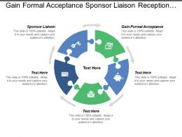 Gain Formal Acceptance Sponsor Liaison Reception Dignitaries Master Ceremonies