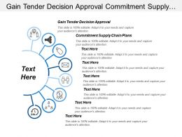 Gain Tender Decision Approval Commitment Supply Chain Plans